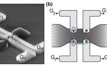 Quantum computer creation milestone