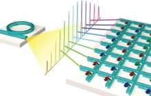 Photonic networks will really speed up pattern recognition and save energy