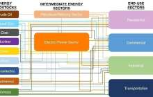 Smoothing the transition to clean power by introducing an energy price index