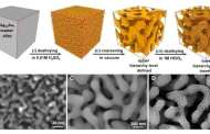 A new process for building ultralight materials that are amazingly light and incredibly strong