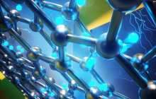 Magic angle graphene is the most versatile of all superconducting materials and yields three useful electronic devices