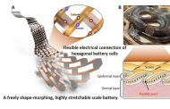 A new flexible stretchable battery is capable of moving smoothly like snake scales