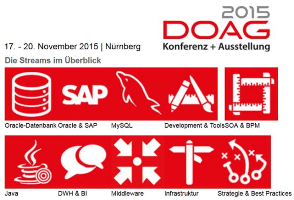 DOAG 2015 Konferenz und Ausstellung in Nürnberg