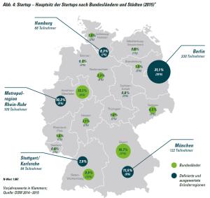 DSM 2015: Hauptsitze der Startups (Länder und Regionen)