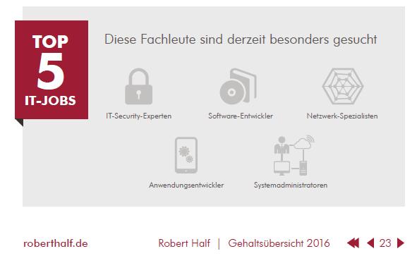 Robert Half Gehaltsübersicht 2016: Besonders gesuchte Jobs