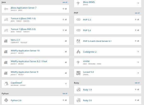 OpenShift: Beispielhafte Gears