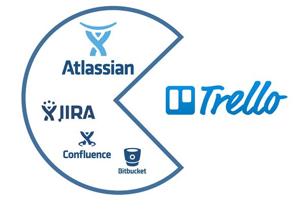 Atlassian (Jira, Confluence, Bitbucket, ...) übernimmt Trello für über 400 Mio. $