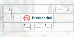 ProcessHub - Ein kostenloses BPM- / Workflow-Tool aus der Cloud