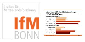 Digitalisierung in KMU - Aktuelle Zahlen des IfM