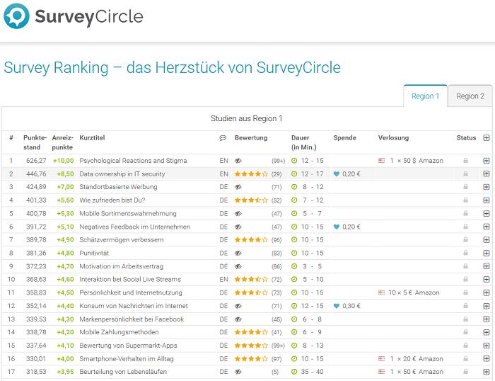 SurveyCircle - Survey Ranking