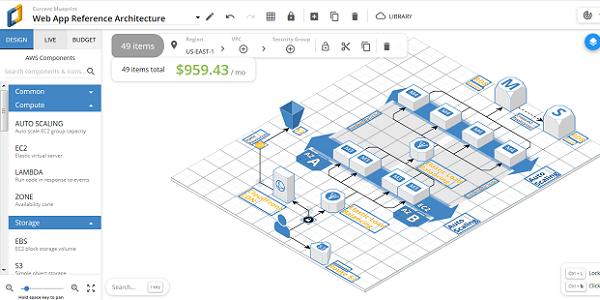 Cloudcraft: Cloud-Architekturen ansprechend visualisieren (AWS)