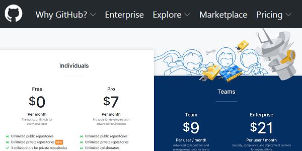 GitHub - Populäre Code Plattform jetzt auch mit kostenlosen privaten Repositories