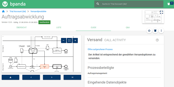 bpanda - Ein cloud-basiertes Prozessportal für kollaboratives Prozessmanagement (BPM)
