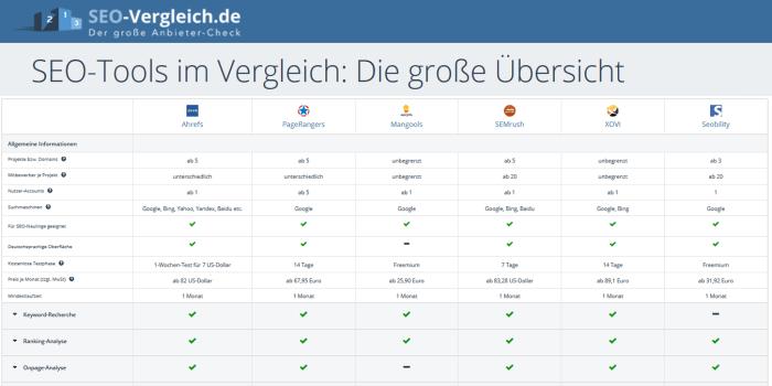 SEO-Tool-Übersicht von SEO-Vergleich.de