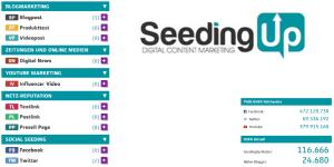 SeedingUp - Vermittlung von Bloggern und Influencern