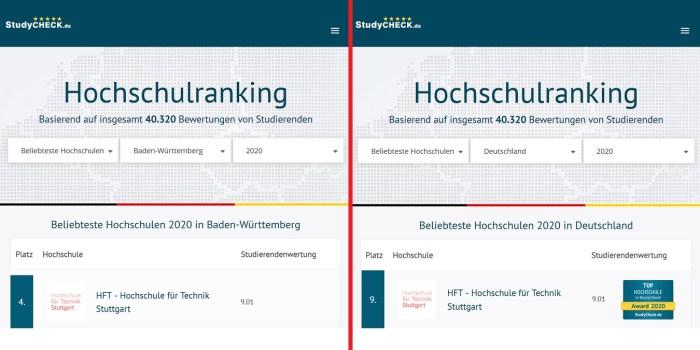 StudyCHECK - HFT Stuttgart ist Top Hochschule