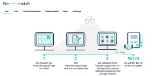 FinMatch - Unternehmensfinanzierung schnell & effizient