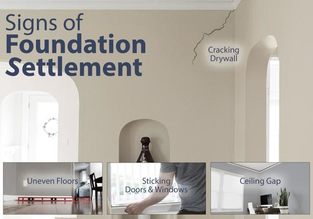 signs of foundation settlement
