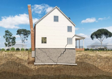 Foundation repair budget