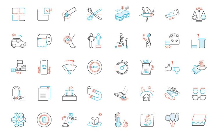 TRIZ pour les nuls : 40 principes d'innovation
