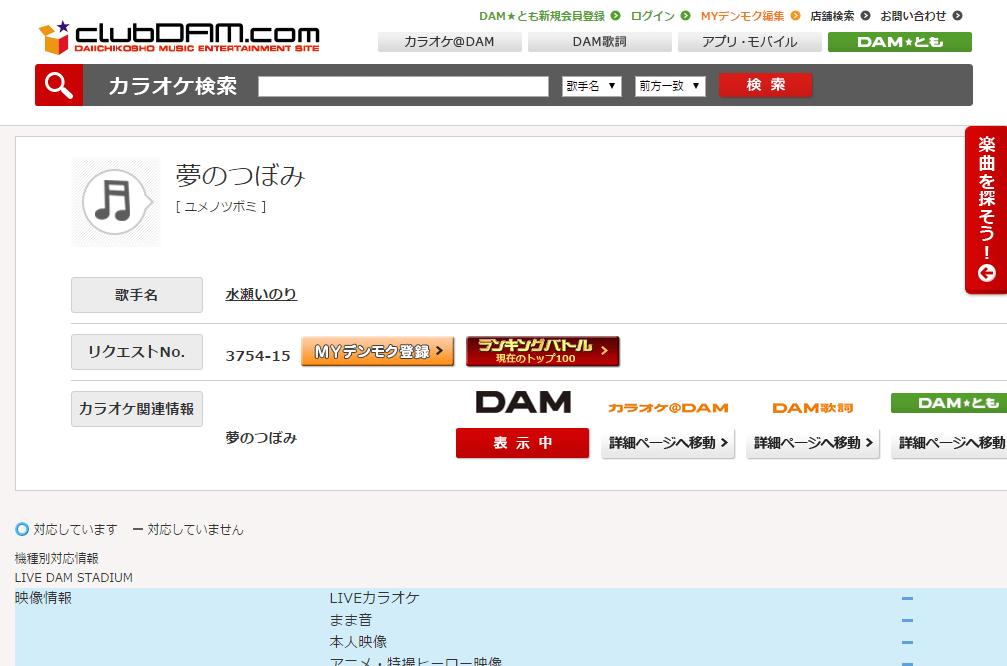 dam_yumenotubomi