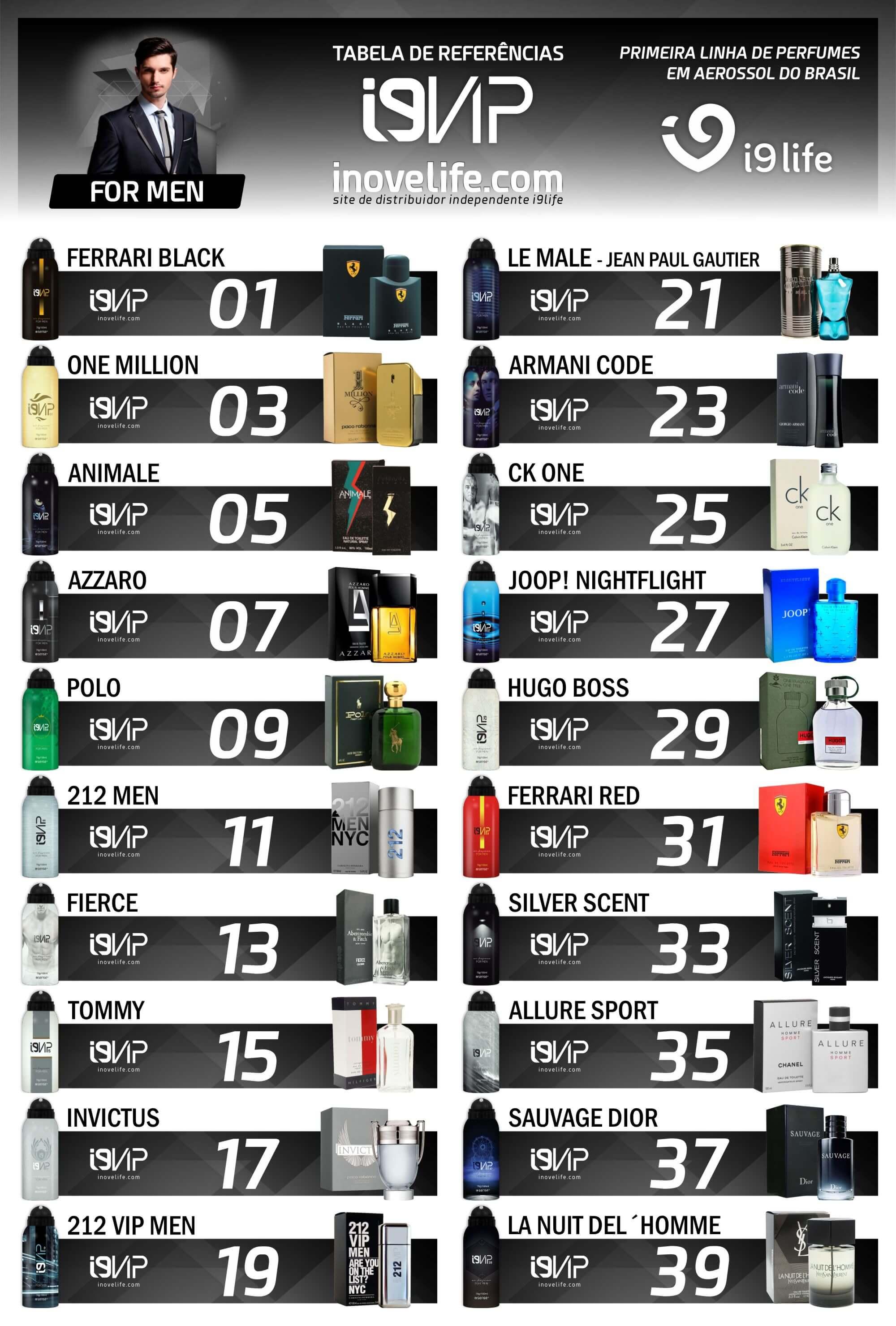 Tabela de Perfumes i9ife Masculino