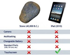 iPad vs. Rock