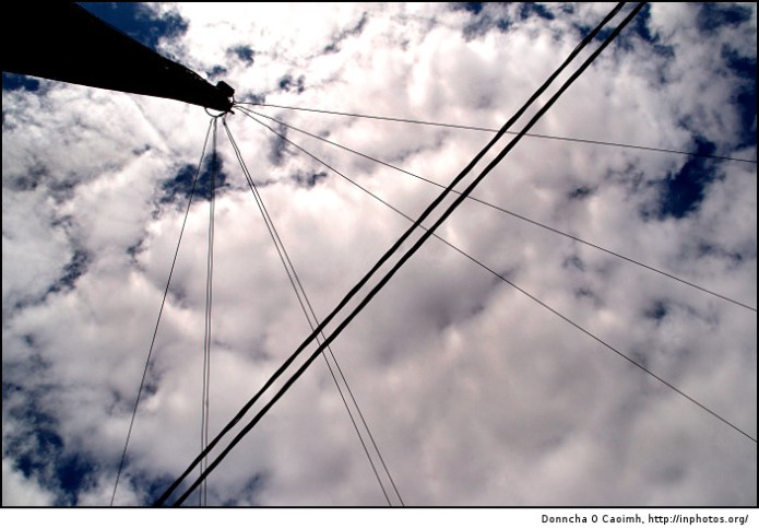 Parallel Wires