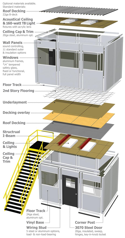 Metal Buildings Wired