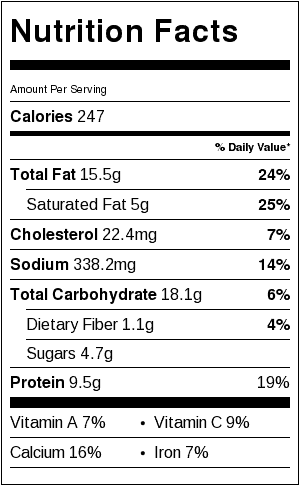 Panzanella Salad Skewers_Nutrition Label