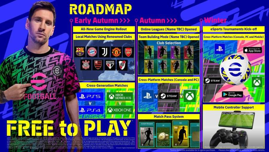 eFootball PES 2022 roadmap