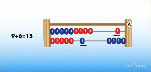 Belajar sempoa dasar Gambar 4. Ilustrasi sempoa klasik. Penjumlahan strategi 10 pada abakus