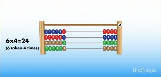 Belajar sempoa dasar Gambar 7. Ilustrasi perkalian dengan abakus