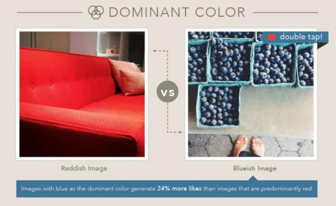 Kelebihan Instagram dan Pinterest untuk Mengembangkan Bisnis, Gambar 4. Pinterest, lebih suka gambar dengan banyak warna merah
