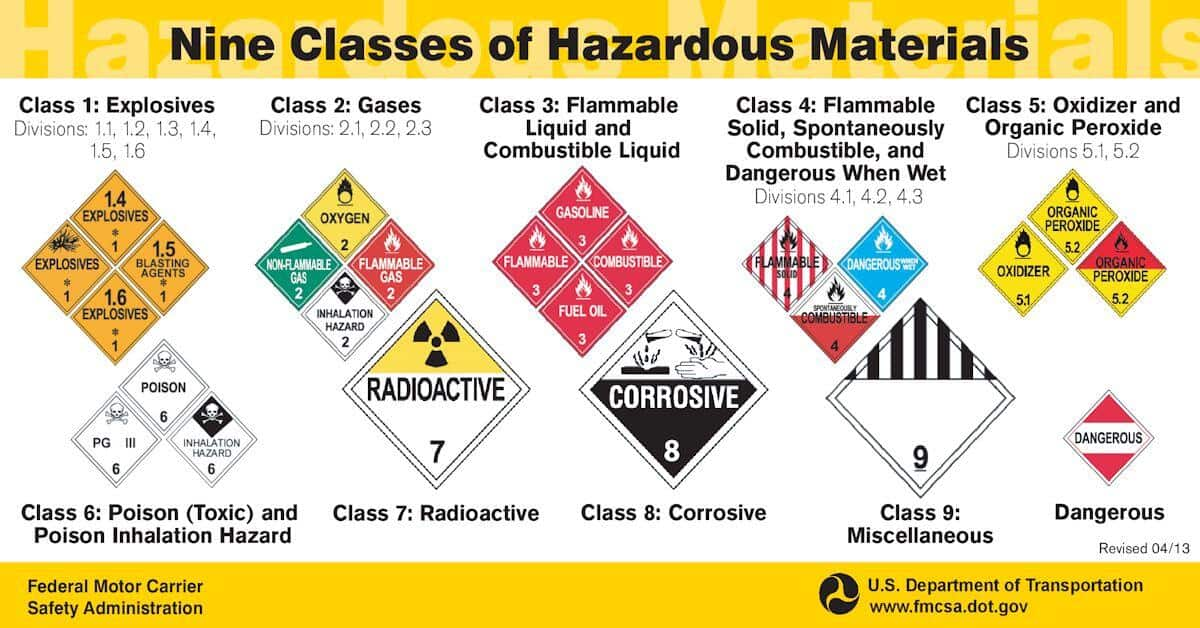 Hazmat Insurance for Truckers