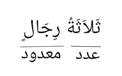 hukum adad ma'dud