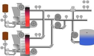 Автоматизация угольной котельной (г. Нерчинск)