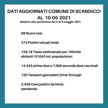 Aggiornamento-Covid-Scandicci-10.5.21.jpeg?fit=360%2C360&ssl=1