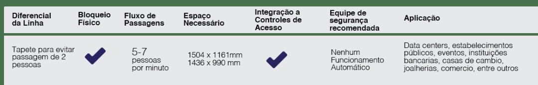 tabela diferenciais.png