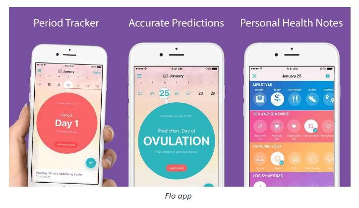 Image result for ovulation tracker flo
