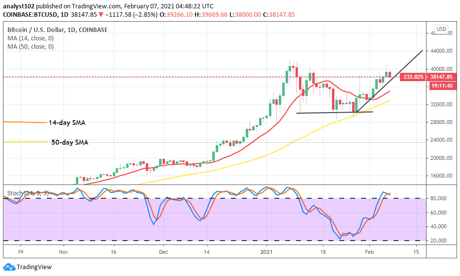 Bitcoin Price Prediction: BTC/USD Relatively Pushes ...