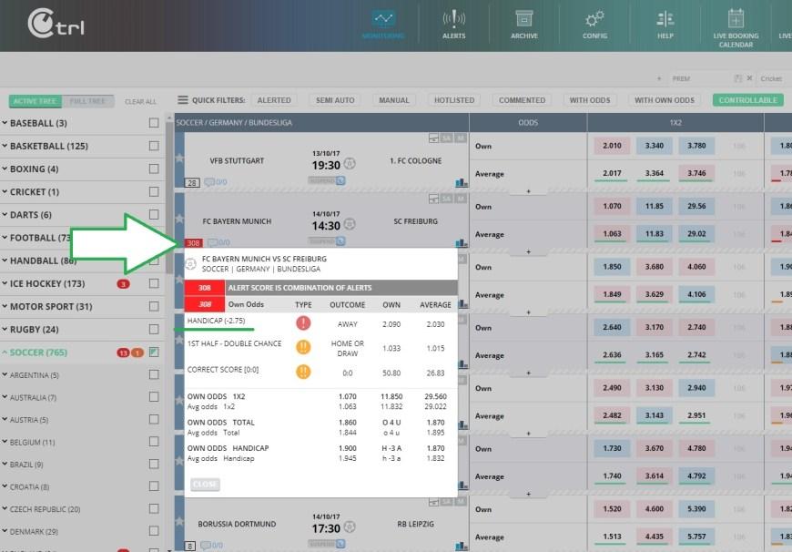 Alert Score market click