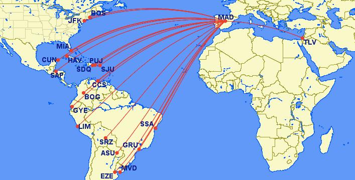 Ryanair, Air Europa, feeder, intercontinental, Madrid