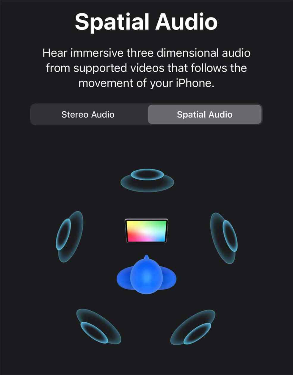 Inside AirPods Pro: What is and How to Use Spatial Audio | insideios.com
