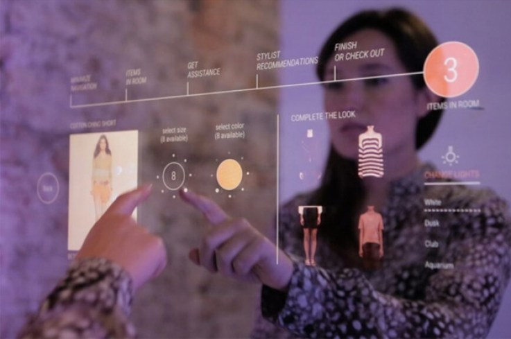 Fitting Room, Retail tech trends, Future of Retail, Retail, Store Design, Tech, retail innovations, Omnichannel retail, retail trends, retail design