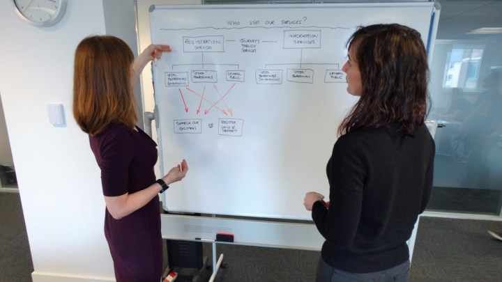 Cath and Siobhan working at whiteboard