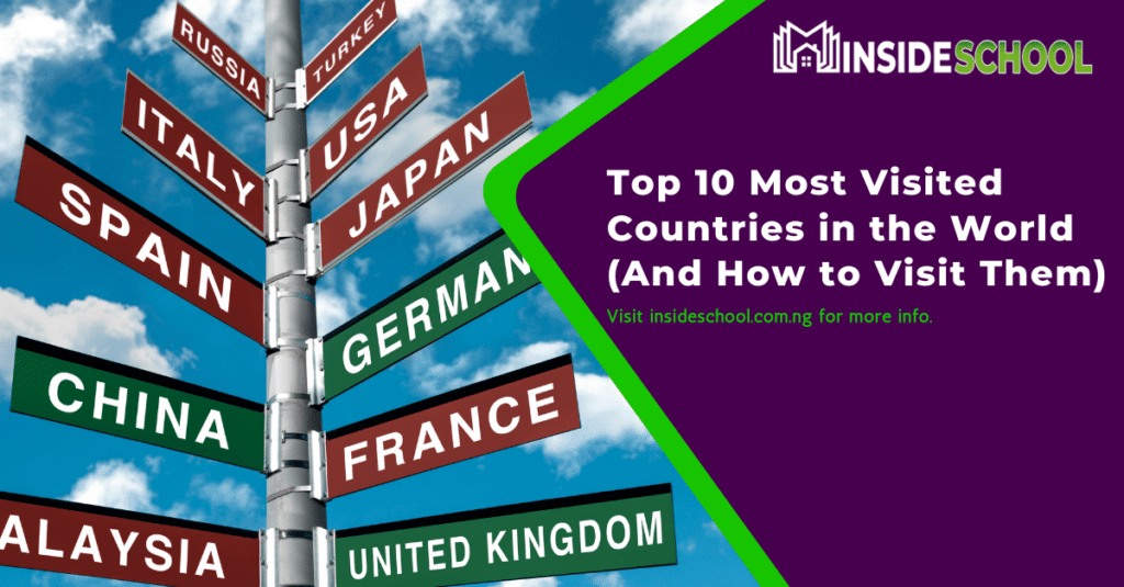 Top 10 Most Visited Countries in the World 1024x535 - Top 10 Most Visited Countries in the World 2021 (And How to Visit Them)