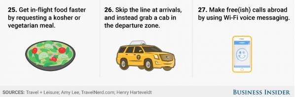 travel-bi-27-hacks-part3