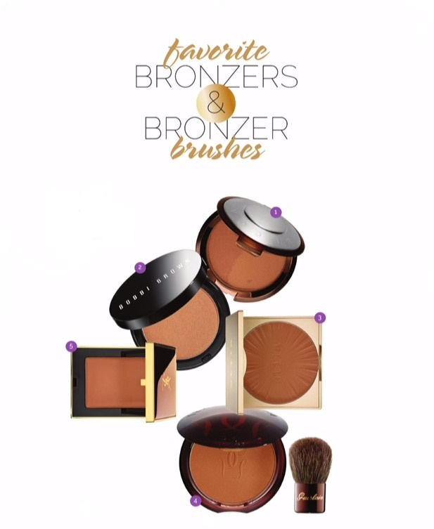 bronzer article