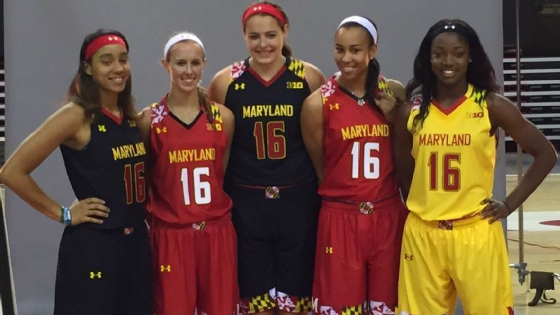 Lady Terps welcomed No.1 recruiting class in the country